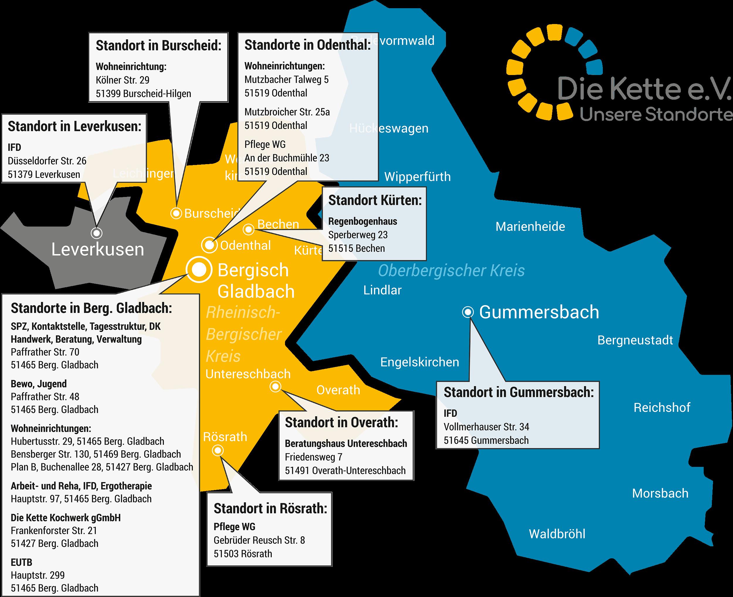Standorte der Einrichtungen der Kette als Übersicht
